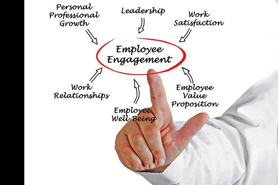 Improve employee engagement by developing leader manager