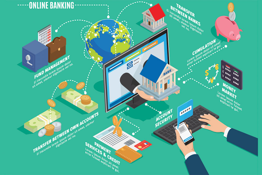 Digital revolution in the Indian banking sector
